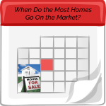When Do the Most Houses Go On the Market in St Louis?
