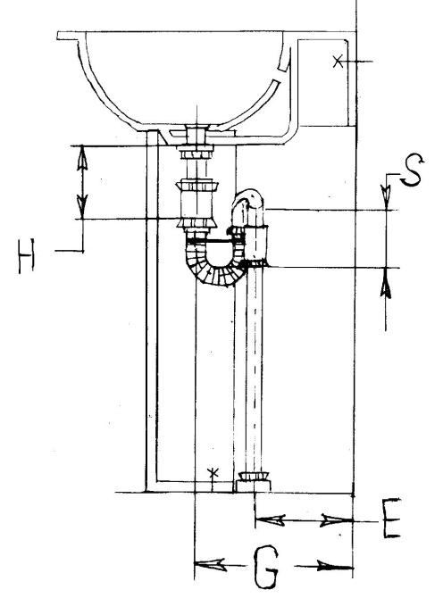 determine your size for pedestal sink