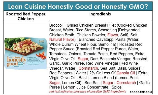 Lean Cuisine Red Pepper