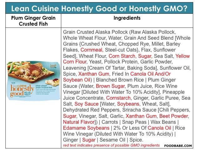Lean Cuisine Plum Fish