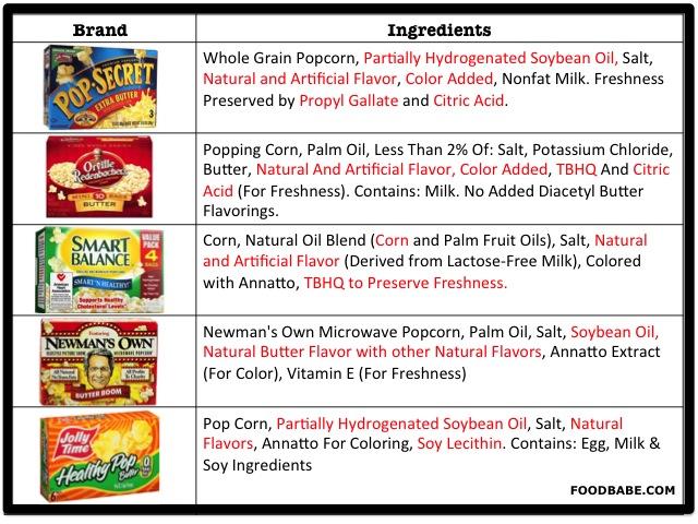 Popular Popcorn Brands
