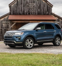 2019 ford explorer limited luxury edition [ 4368 x 2912 Pixel ]