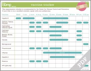 also tool vaccine tracker rh thebump
