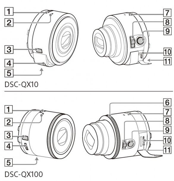 Sony QX10 e QX100 lens-camera, gli scatti dal manuale