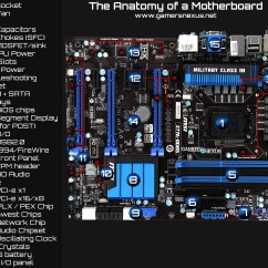 Motherboard Circuit Diagram Car Stereo Wiring Colors Basic With Labels Free Engine