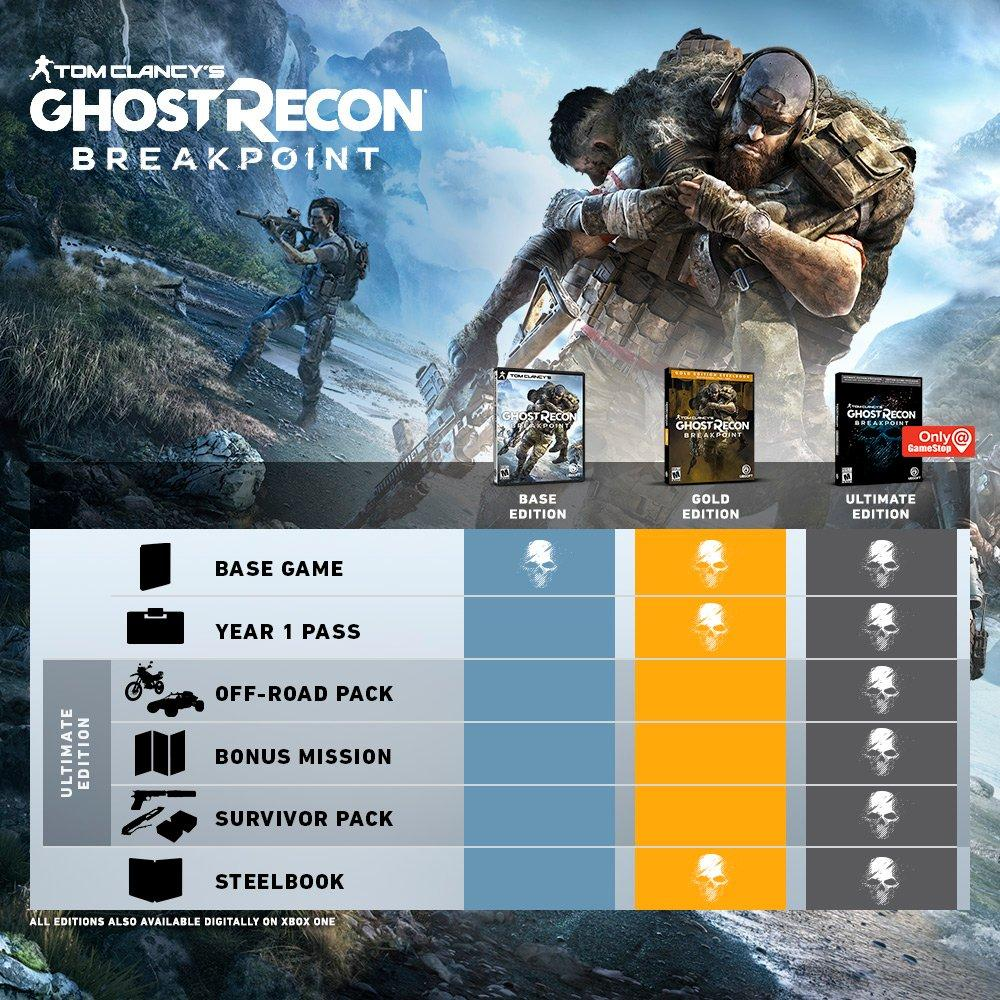 Tom Clancy S Ghost Recon Breakpoint Xbox One Gamestop