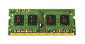 RAM de la computadora