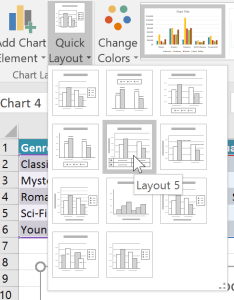 Selecting the quick layout command excel also includes several chart charts rh edu gcfglobal