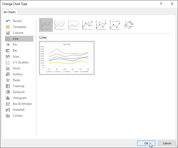 selecting graph