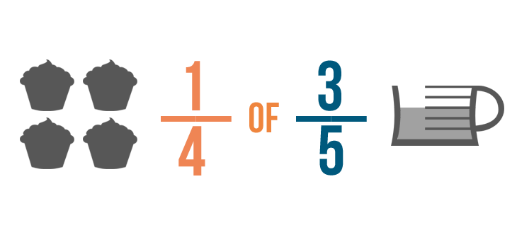 fractions multiplying and dividing