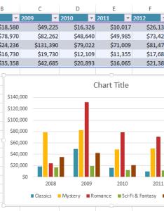 Screenshot of excel also charts rh edu gcfglobal