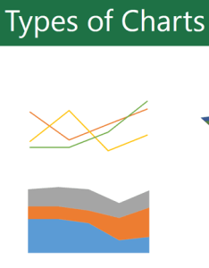 Types of charts in excel slide also rh edu gcfglobal