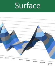 Slide also excel charts rh edu gcfglobal