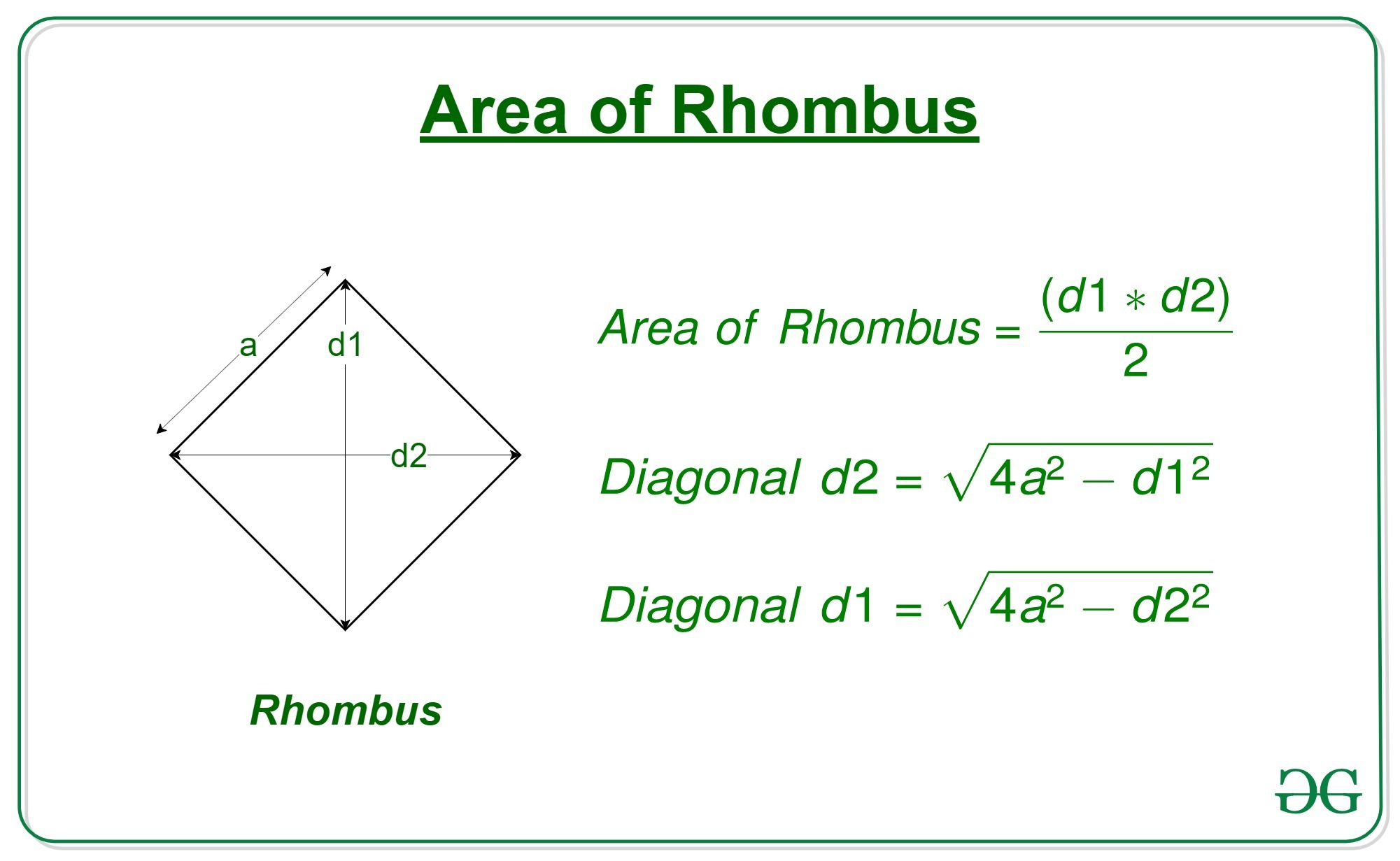 How To Find The Perimeter Of A Rhombus On A Graph