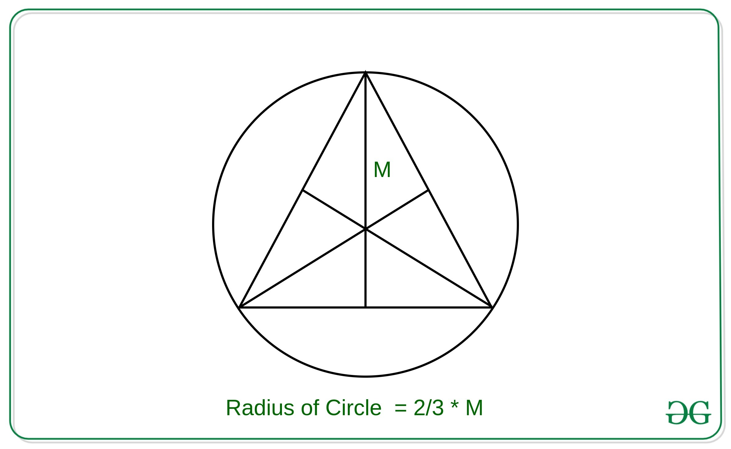 Area Of Circumcircle Of An Equilateral Triangle Using