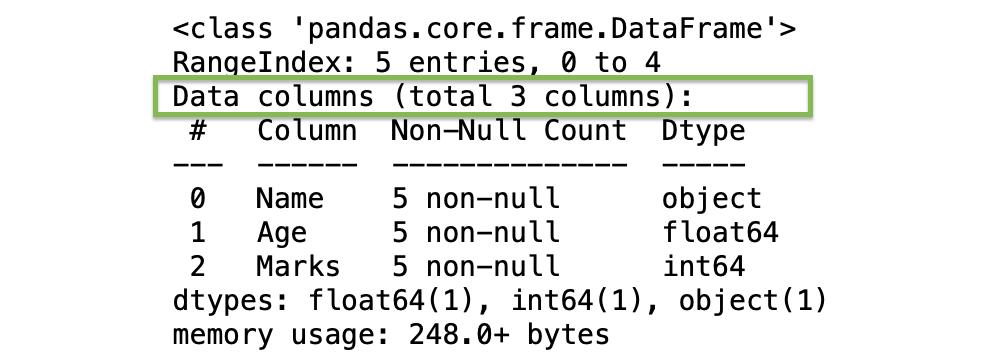 Count number of columns of a Pandas DataFrame - GeeksforGeeks