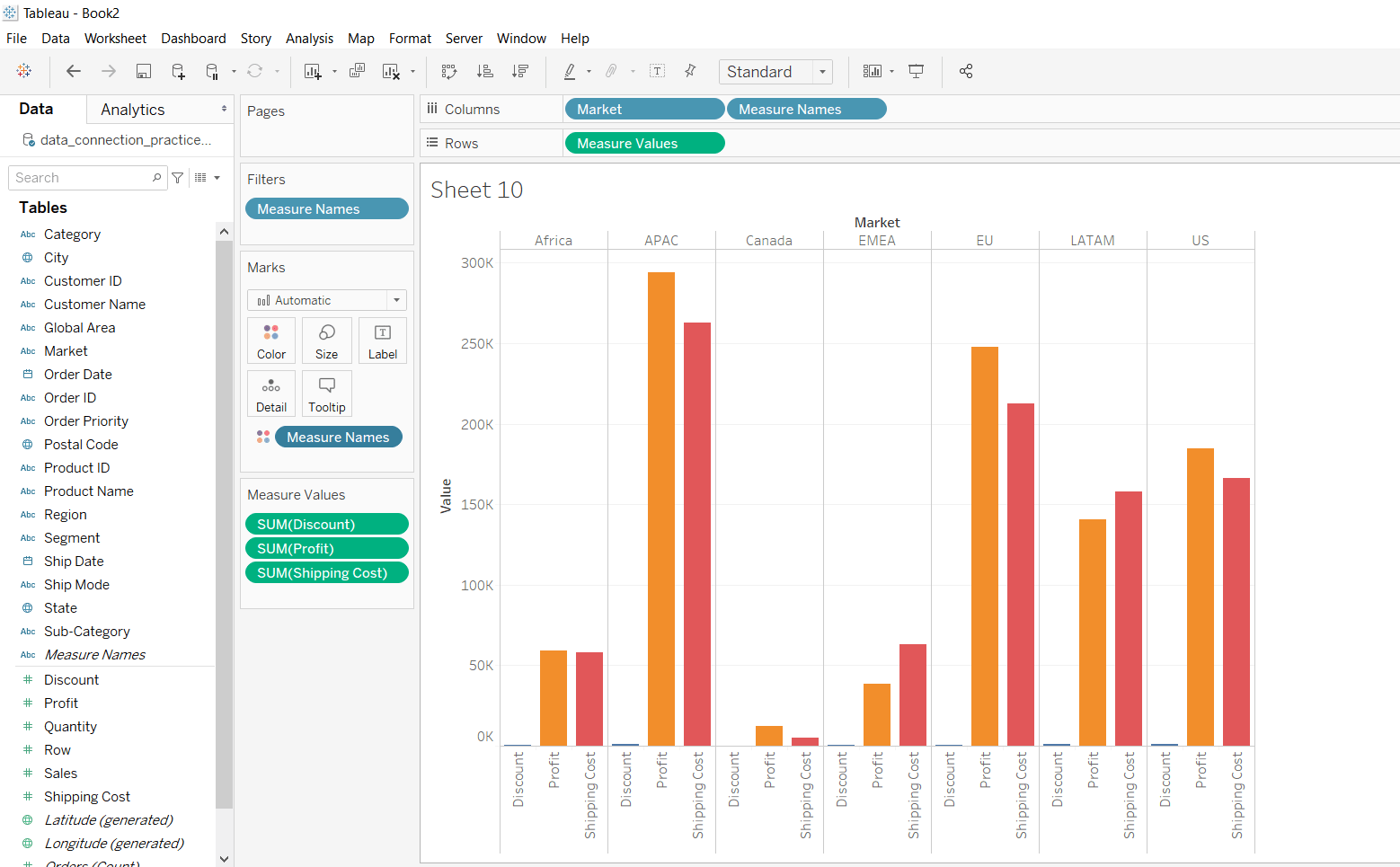 Sorting By Field In Visualization In Tableau
