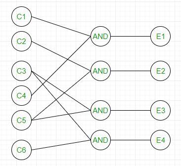 Software Engineering | Black box testing - GeeksforGeeks