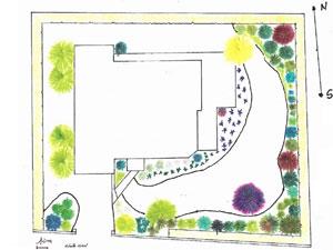 exemple de plan de creation de jardin en couleur