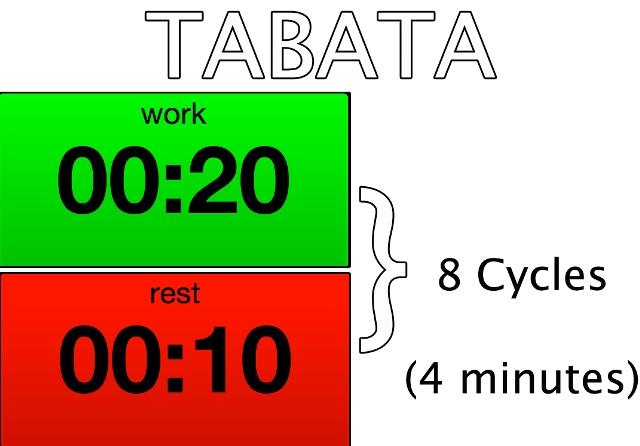tabata - workout