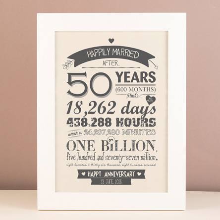 50th anniversary gifts for