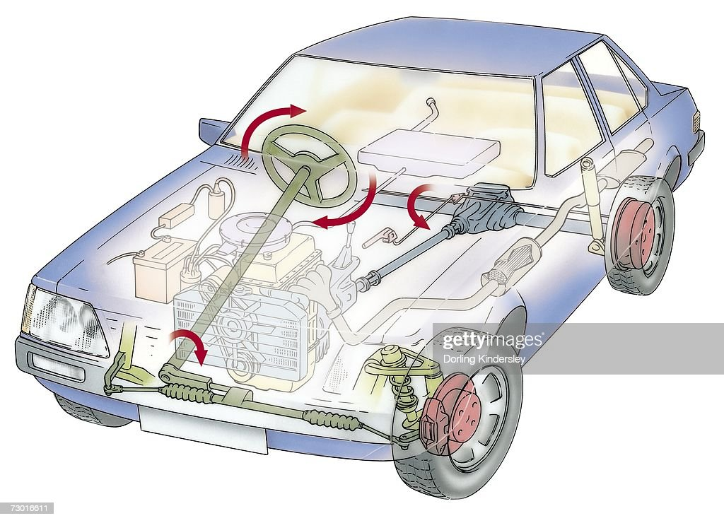 Cross Section Diagram Of A Car Highlighting Steering