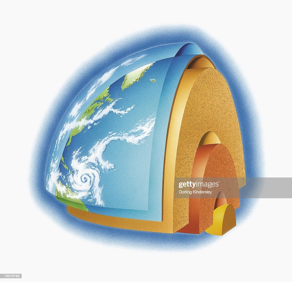 hight resolution of diagram of the earth s structure showing inner and outer core mantle crust and atmosphere