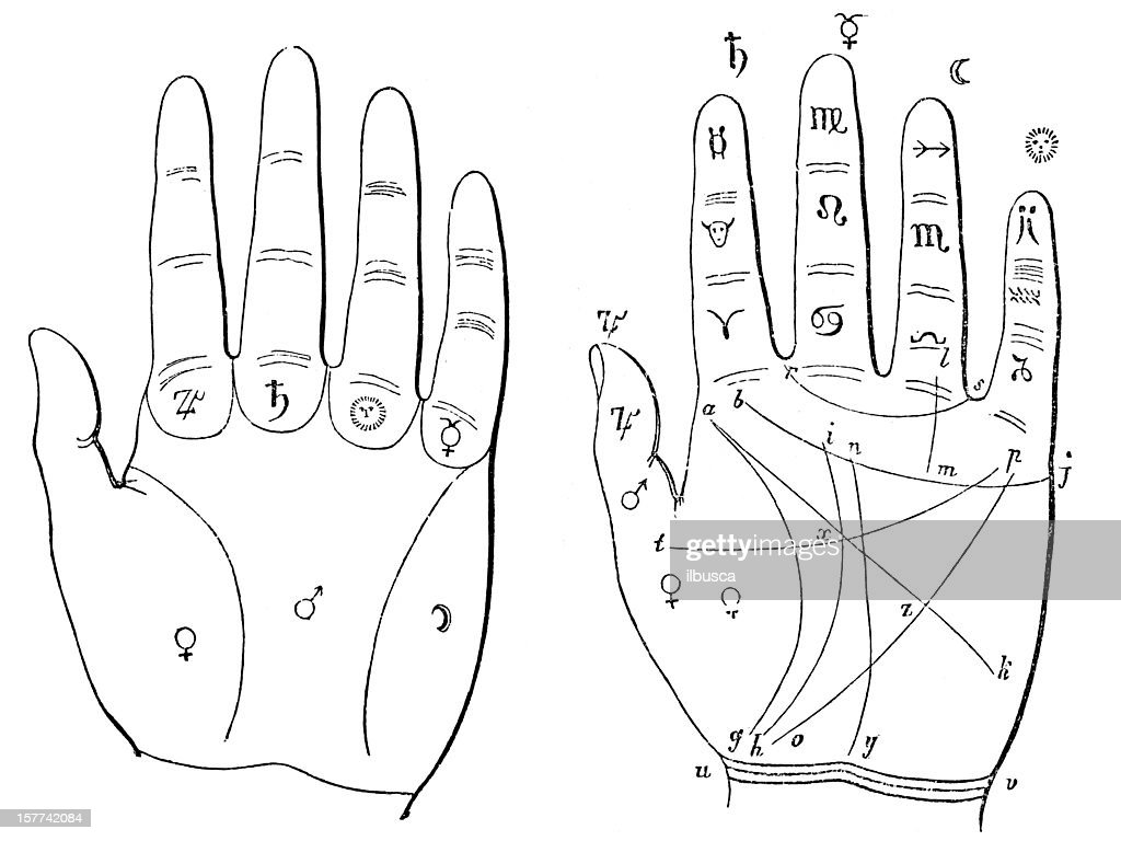 hight resolution of hand palm reading palmistry chiromancy diagram stock illustration