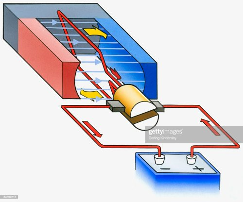 small resolution of illustration of simple electric motor connected to plus and minus disposable battery by cables stock