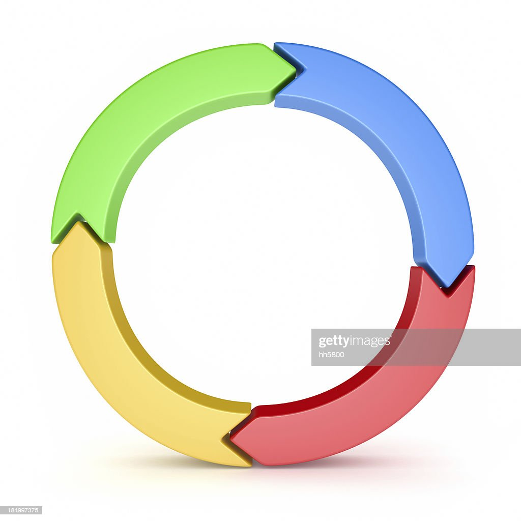 the circular flow diagram is a 89 chevy s10 stereo wiring stock photo getty images