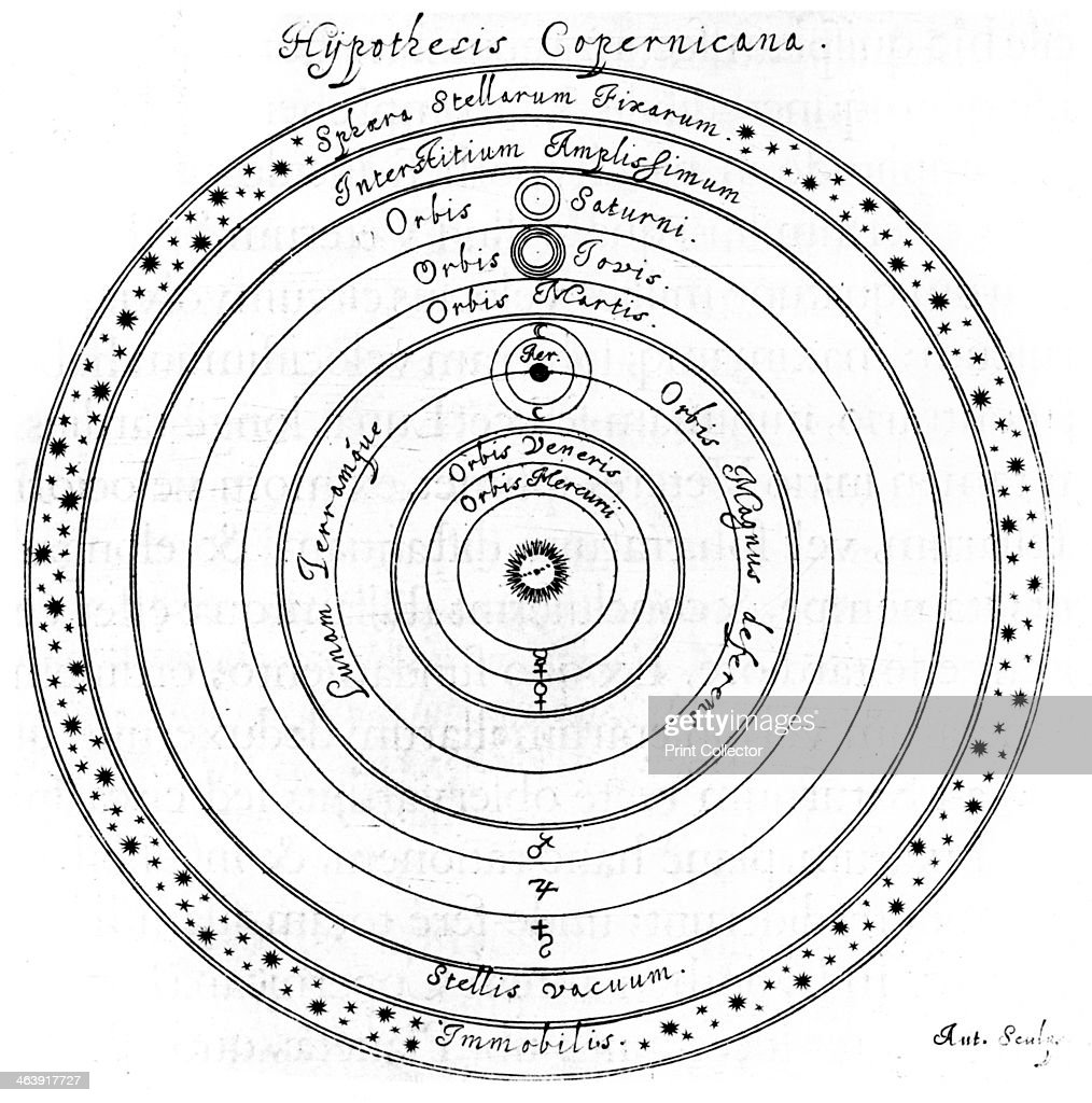 tycho brahe solar system diagram