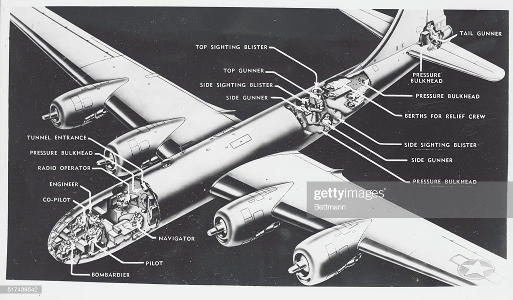 Diagram of B29 Superfortress Bomber Pictures | Getty Images