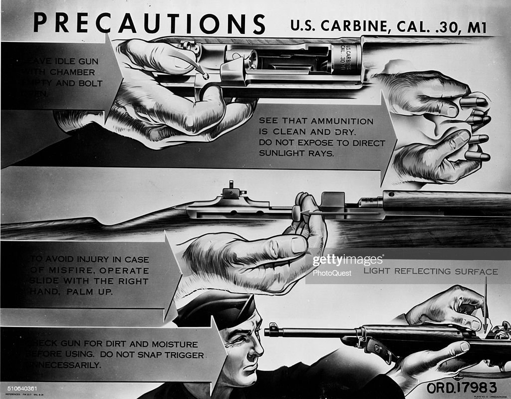 m1 rifle diagram pioneer avic n3 wiring 2 carbine online explaining safe operation of the us world war ii m2 trigger assembly