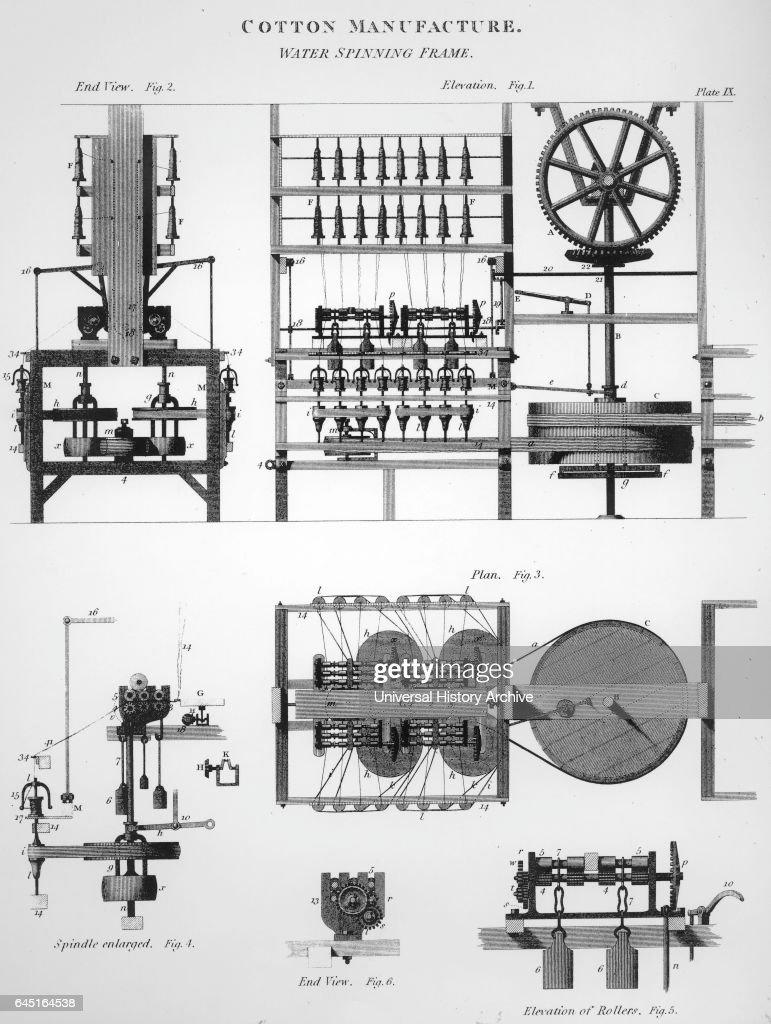 medium resolution of arkwright s water frame spinning machine