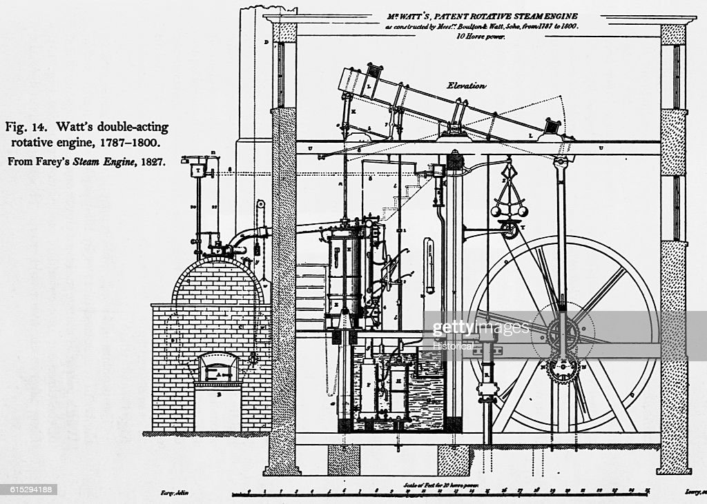 Diagram of rotative steam engine as constructed by Mr