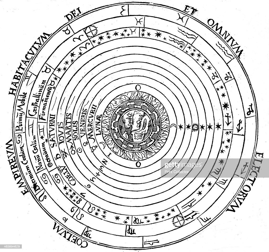 diagram for planets
