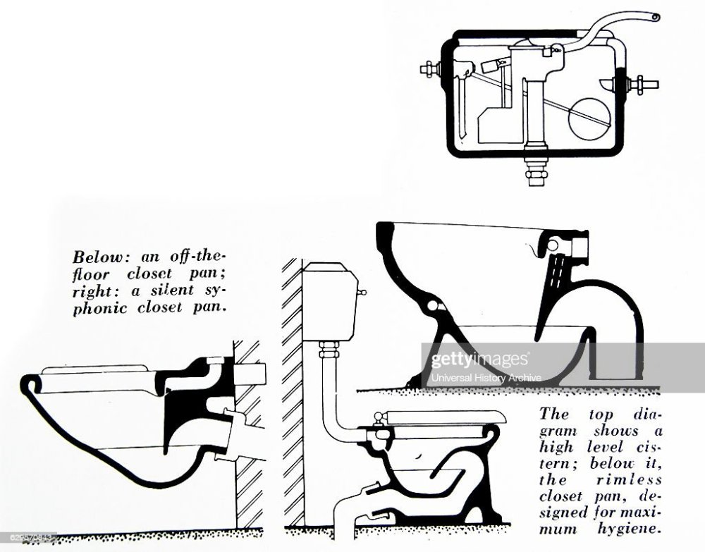 medium resolution of diagrams of the different toilet bowls and the flushing mechanisms nieuwsfoto s