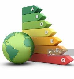 energy efficiency diagram with globe world stock photo [ 1024 x 768 Pixel ]