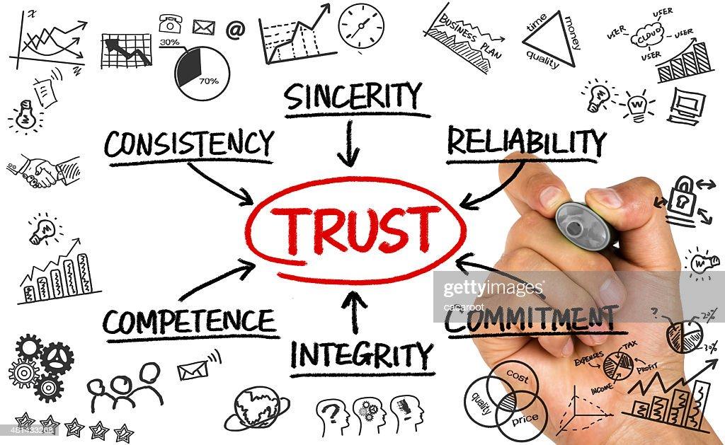 Trust flowchart hand drawing on whiteboard stock photo also thinkstock rh thinkstockphotos