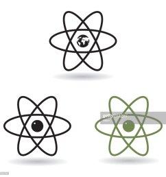 atom model vector art [ 1024 x 1024 Pixel ]