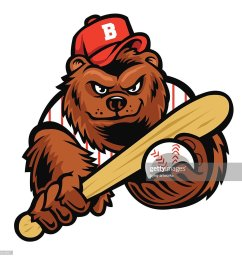baseball bear mascot vector art [ 1024 x 1023 Pixel ]