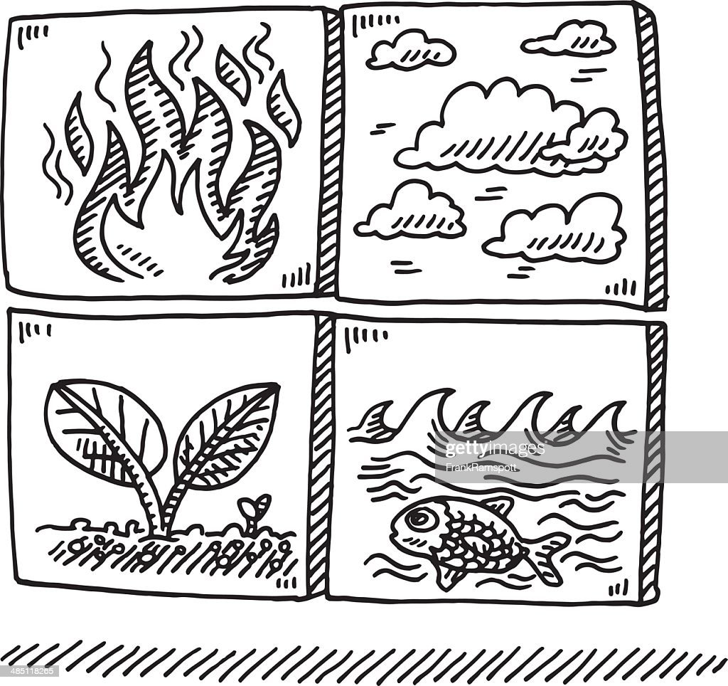 Four Elements Fire Air Earth Water Drawing Vector Art