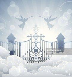 gates of heaven [ 1024 x 791 Pixel ]