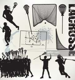 girls lacrosse sports equipment [ 1024 x 927 Pixel ]