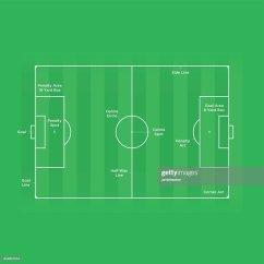 Diagram Of Football Ground With Measurements Fender Jazz Bass Wiring Échelle Diagramme Dun Terrain De Foot Un