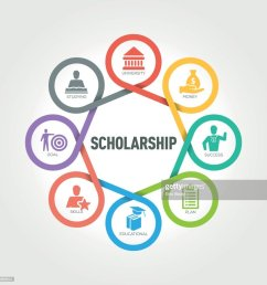 scholarship infographic with 8 steps parts options stock illustration [ 1024 x 1024 Pixel ]