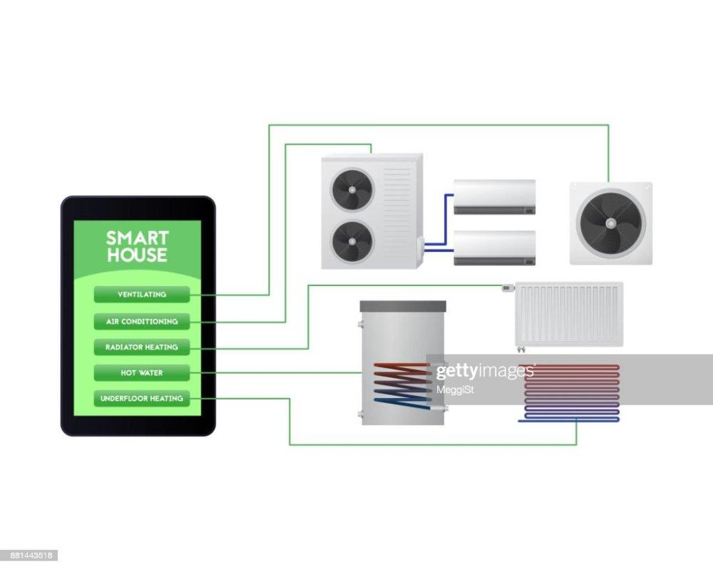 medium resolution of ventilation air conditioning radiator heating hot water underfloor heating