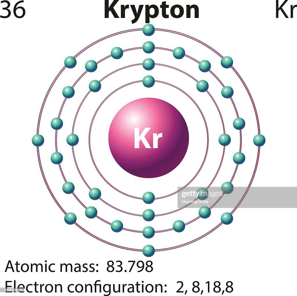 diagram of krypton wiring diagram update periodic table dot diagram kr [ 1024 x 1022 Pixel ]