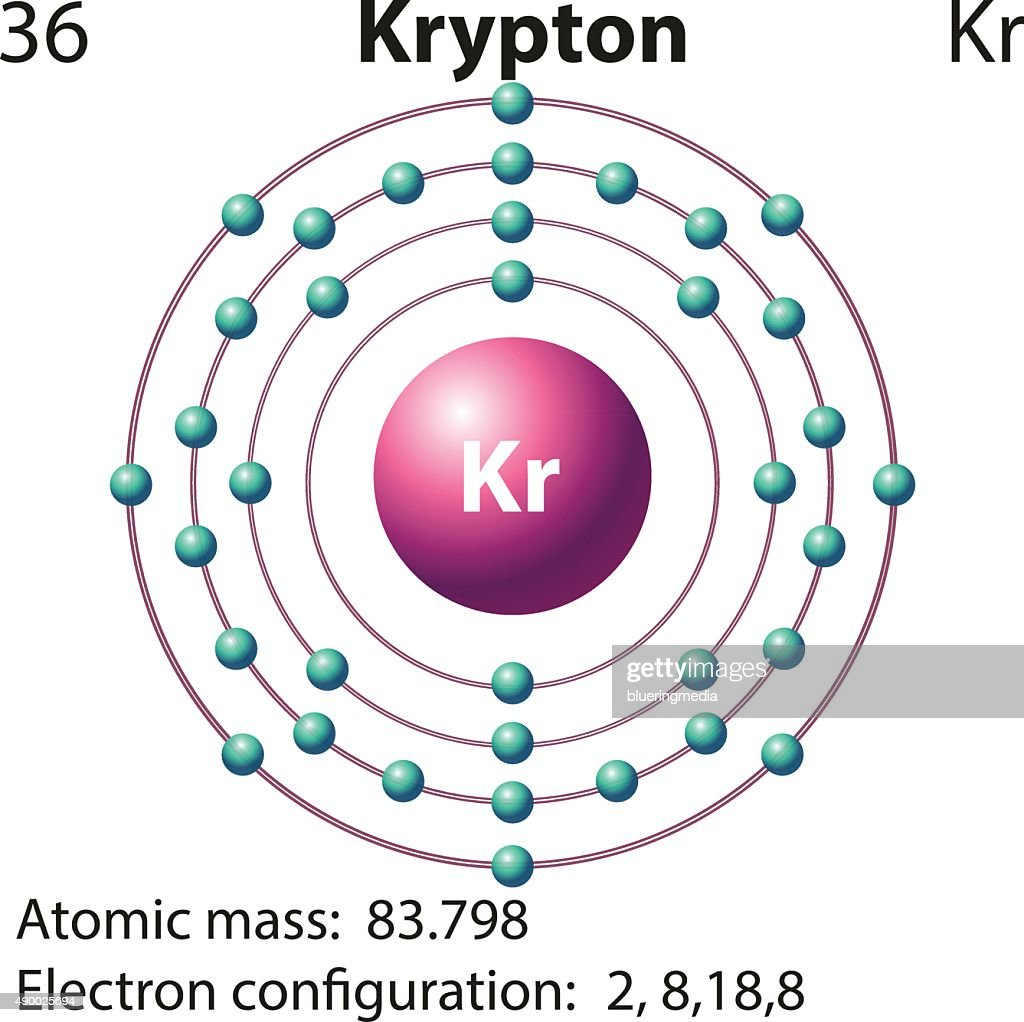 small resolution of diagram of krypton wiring diagram update periodic table dot diagram kr