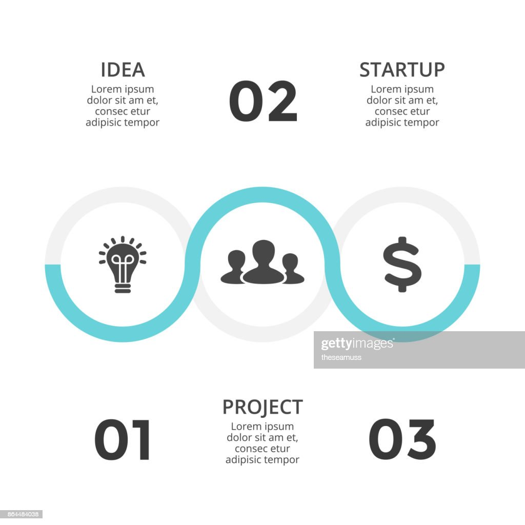 3 arrow circle diagram inside a lima bean vector arrows infographic cycle graph presentation chart business concept with options parts steps processes